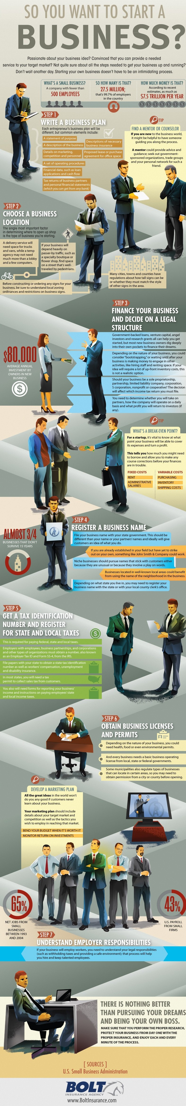 ultimate-startup-check-list-infographic
